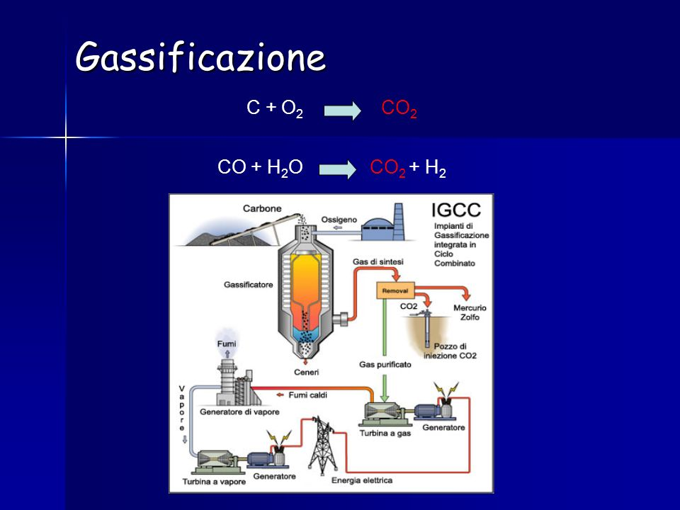 Gassificazione C + O 2 CO 2 CO + H 2 O CO 2 + H 2
