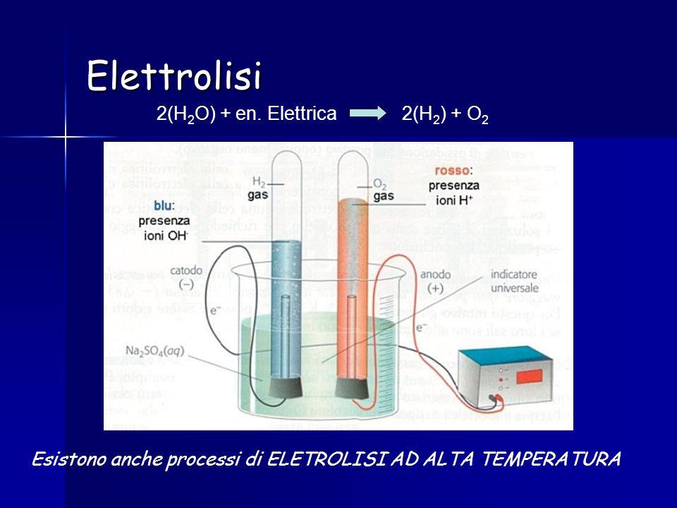 Elettrolisi 2(H 2 O) + en. Elettrica 2(H 2 ) + O 2 Esistono anche processi di ELETROLISI AD ALTA TEMPERATURA