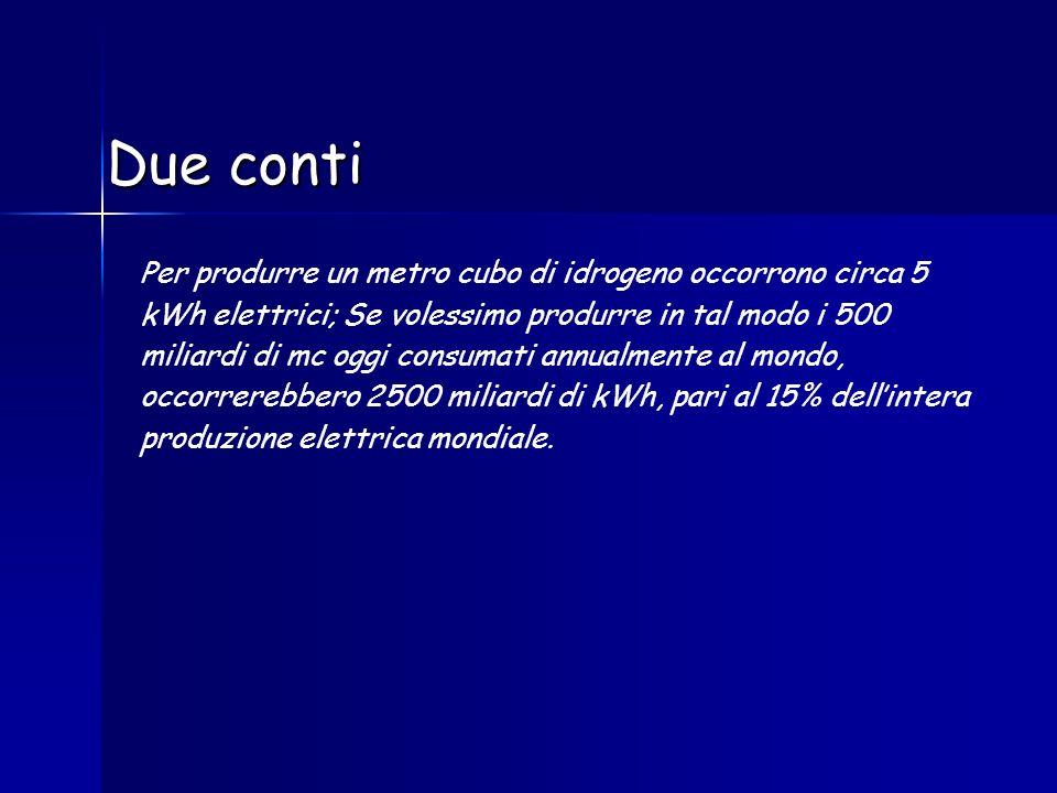 I PRIMI PROTOTIPI Kia Borrego fuel cell Potenza: massimo di 115kW/154cv.