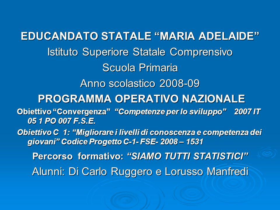 EDUCANDATO STATALE MARIA ADELAIDE Istituto Superiore Statale Comprensivo Scuola Primaria Anno scolastico 2008-09 PROGRAMMA OPERATIVO NAZIONALE PROGRAM
