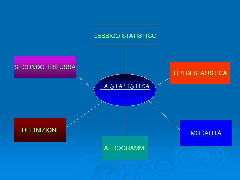 LA STATISTICA SECONDO TRILUSSA LESSICO STATISTICO TIPI DI STATISTICA MODALITÀ DEFINIZIONI AEROGRAMMI