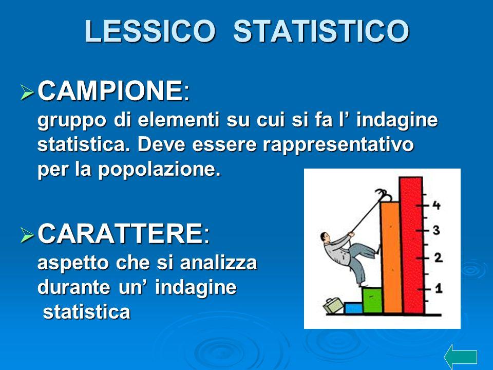 LESSICO STATISTICO CAMPIONE: gruppo di elementi su cui si fa l indagine statistica. Deve essere rappresentativo per la popolazione. CAMPIONE: gruppo d