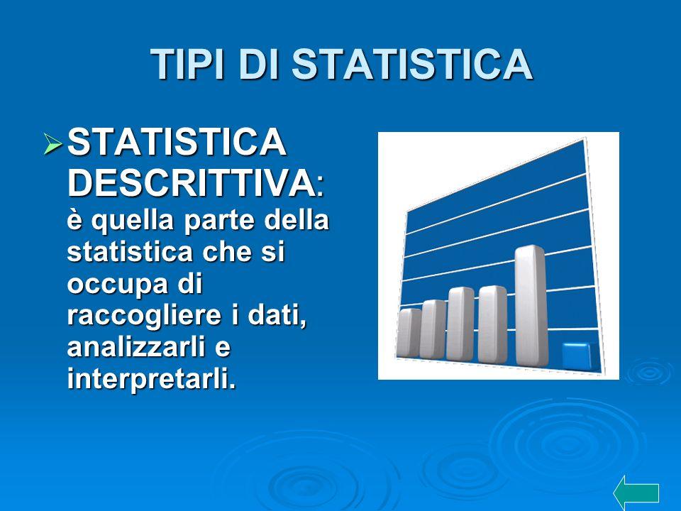 TIPI DI STATISTICA STATISTICA DESCRITTIVA: è quella parte della statistica che si occupa di raccogliere i dati, analizzarli e interpretarli. STATISTIC