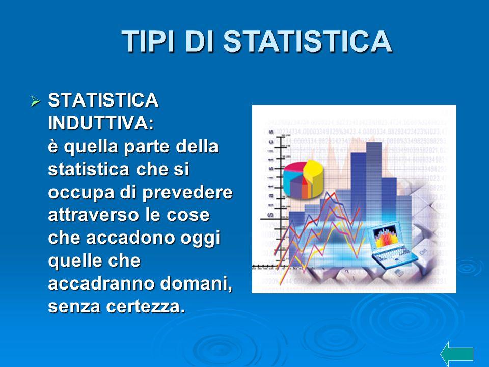 STATISTICA INDUTTIVA: è quella parte della statistica che si occupa di prevedere attraverso le cose che accadono oggi quelle che accadranno domani, se