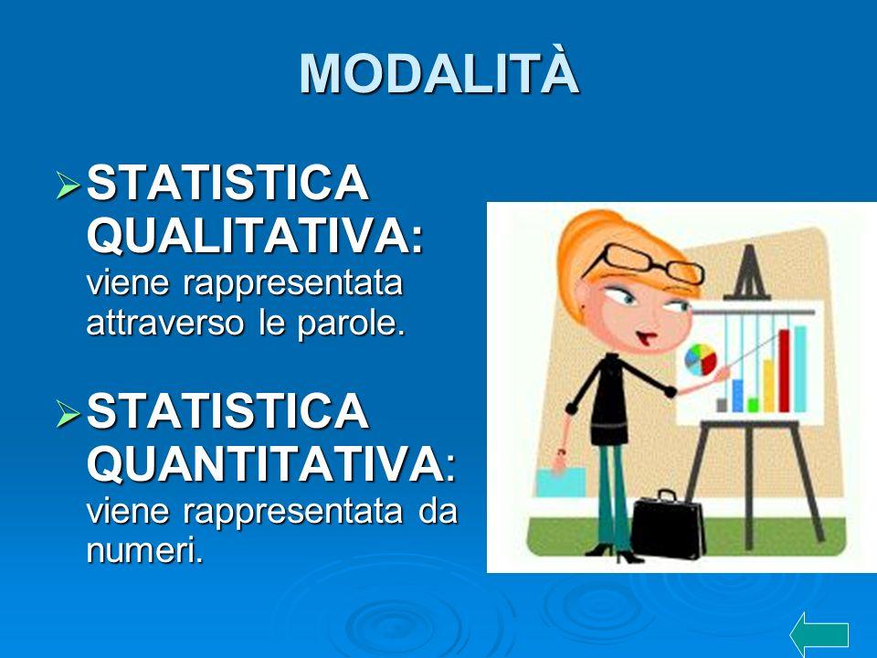 MODALITÀ STATISTICA QUALITATIVA: viene rappresentata attraverso le parole. STATISTICA QUALITATIVA: viene rappresentata attraverso le parole. STATISTIC