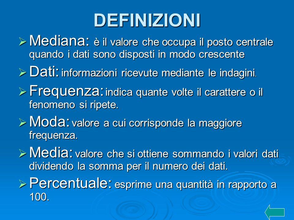 DEFINIZIONI Mediana: è il valore che occupa il posto centrale quando i dati sono disposti in modo crescente Mediana: è il valore che occupa il posto c