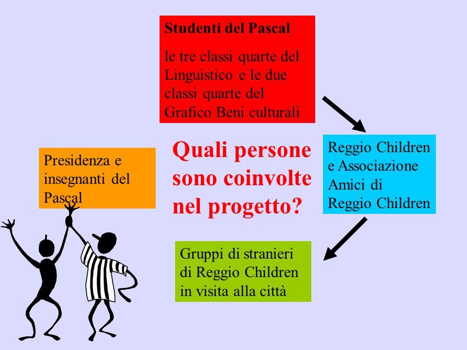 Studenti del Pascal le tre classi quarte del Linguistico e le due classi quarte del Grafico Beni culturali Presidenza e insegnanti del Pascal Reggio C