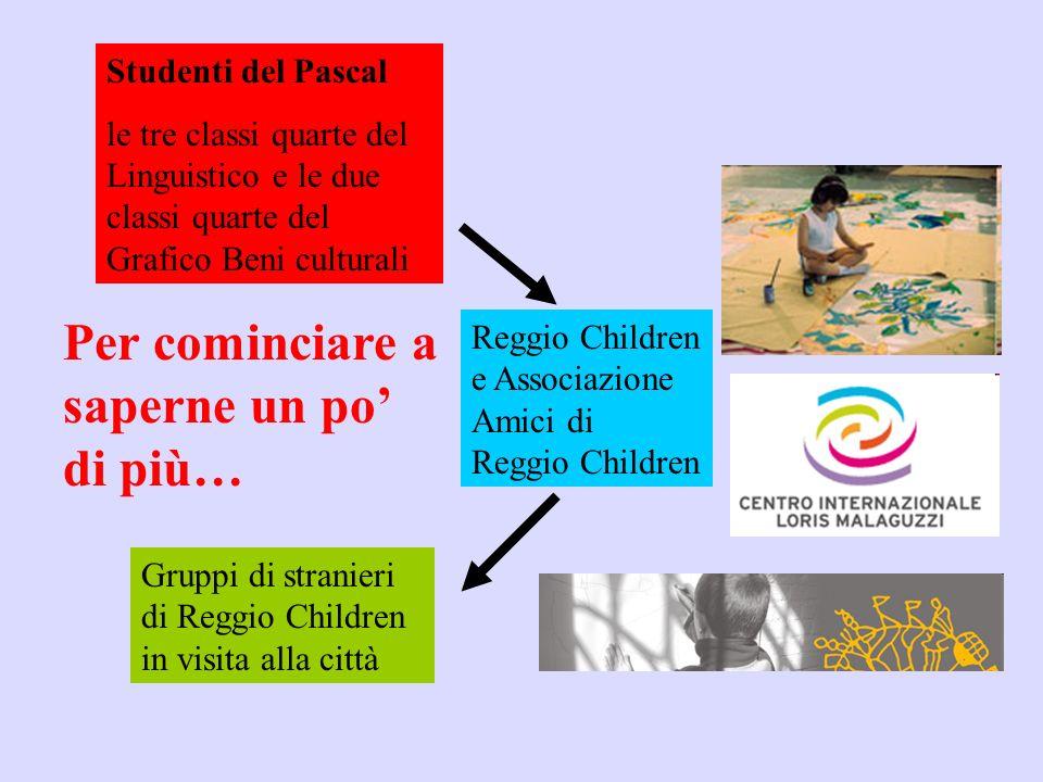 Studenti del Pascal le tre classi quarte del Linguistico e le due classi quarte del Grafico Beni culturali Reggio Children e Associazione Amici di Reg