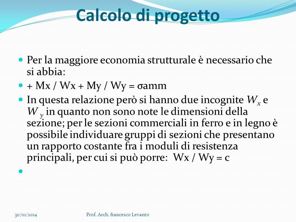 Calcolo di progetto Per la maggiore economia strutturale è necessario che si abbia: + Mx / Wx + My / Wy = σamm In questa relazione però si hanno due i