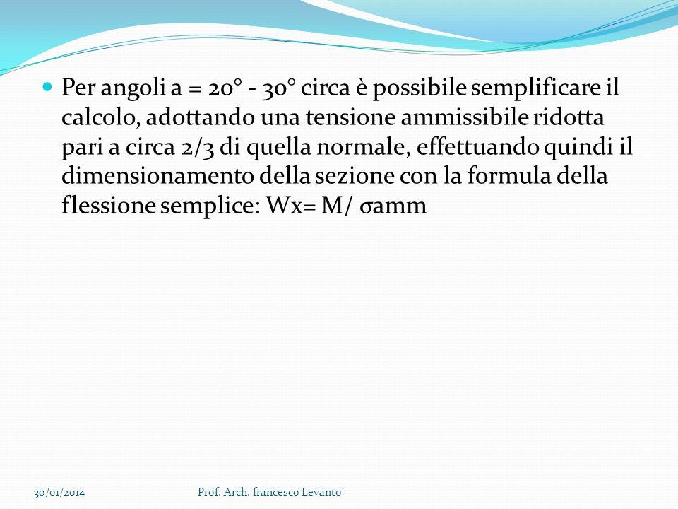 Per angoli a = 20° - 30° circa è possibile semplificare il calcolo, adottando una tensione ammissibile ridotta pari a circa 2/3 di quella normale, eff