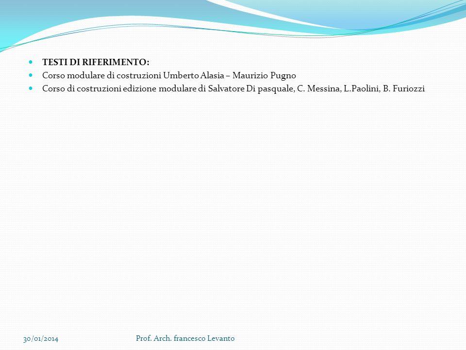 TESTI DI RIFERIMENTO: Corso modulare di costruzioni Umberto Alasia – Maurizio Pugno Corso di costruzioni edizione modulare di Salvatore Di pasquale, C
