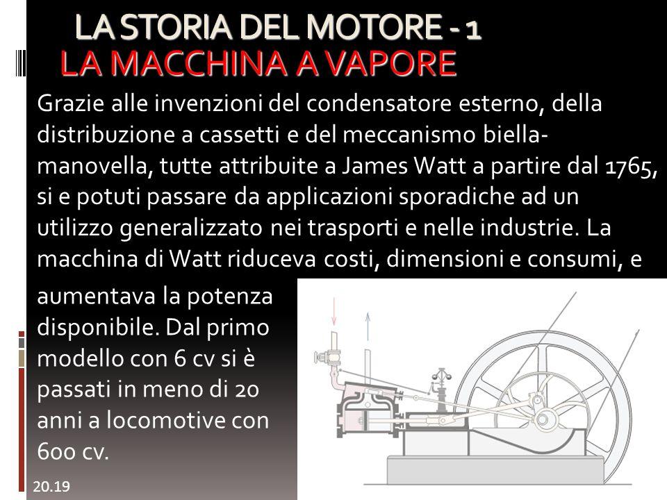 LA STORIA DEL MOTORE - 1 10 LA MACCHINA A VAPORE Grazie alle invenzioni del condensatore esterno, della distribuzione a cassetti e del meccanismo biel