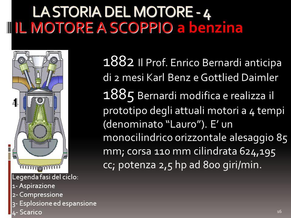 LA STORIA DEL MOTORE - 4 16 IL MOTORE A SCOPPIO IL MOTORE A SCOPPIO a benzina 1882 Il Prof. Enrico Bernardi anticipa di 2 mesi Karl Benz e Gottlied Da