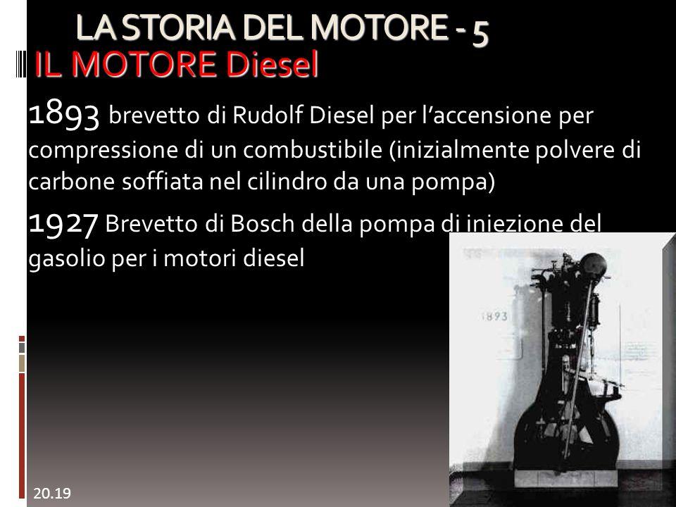 LA STORIA DEL MOTORE - 5 17 IL MOTORE Diesel 1893 brevetto di Rudolf Diesel per laccensione per compressione di un combustibile (inizialmente polvere
