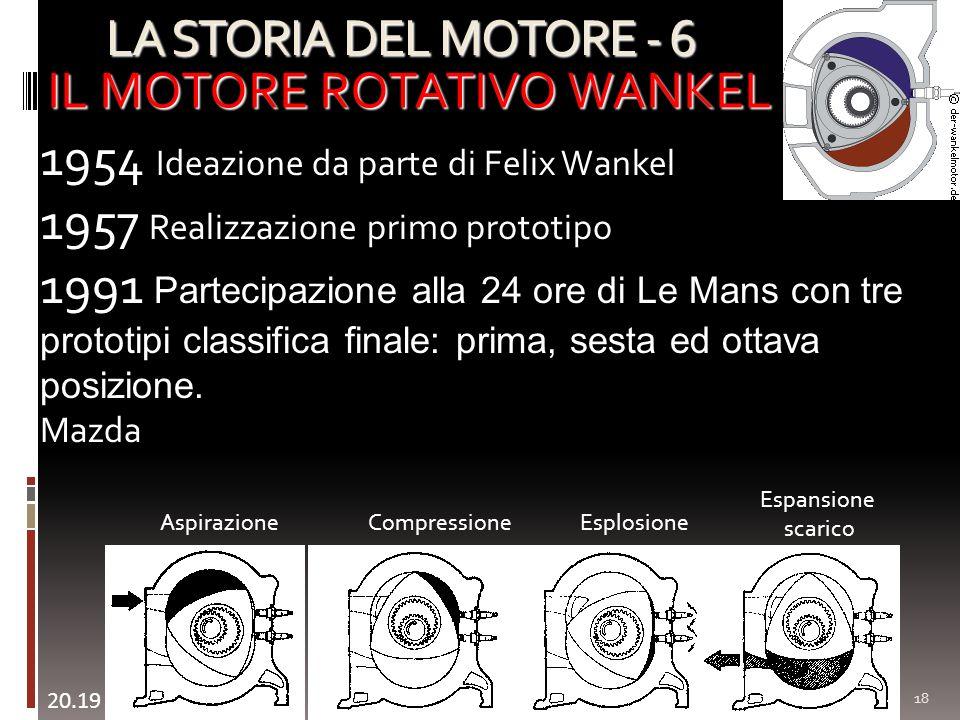 LA STORIA DEL MOTORE - 6 18 IL MOTORE ROTATIVO WANKEL 1954 Ideazione da parte di Felix Wankel 1957 Realizzazione primo prototipo 1991 Partecipazione a