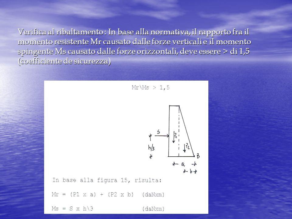 Verifica al ribaltamento : In base alla normativa, il rapporto fra il momento resistente Mr causato dalle forze verticali e il momento spingente Ms ca