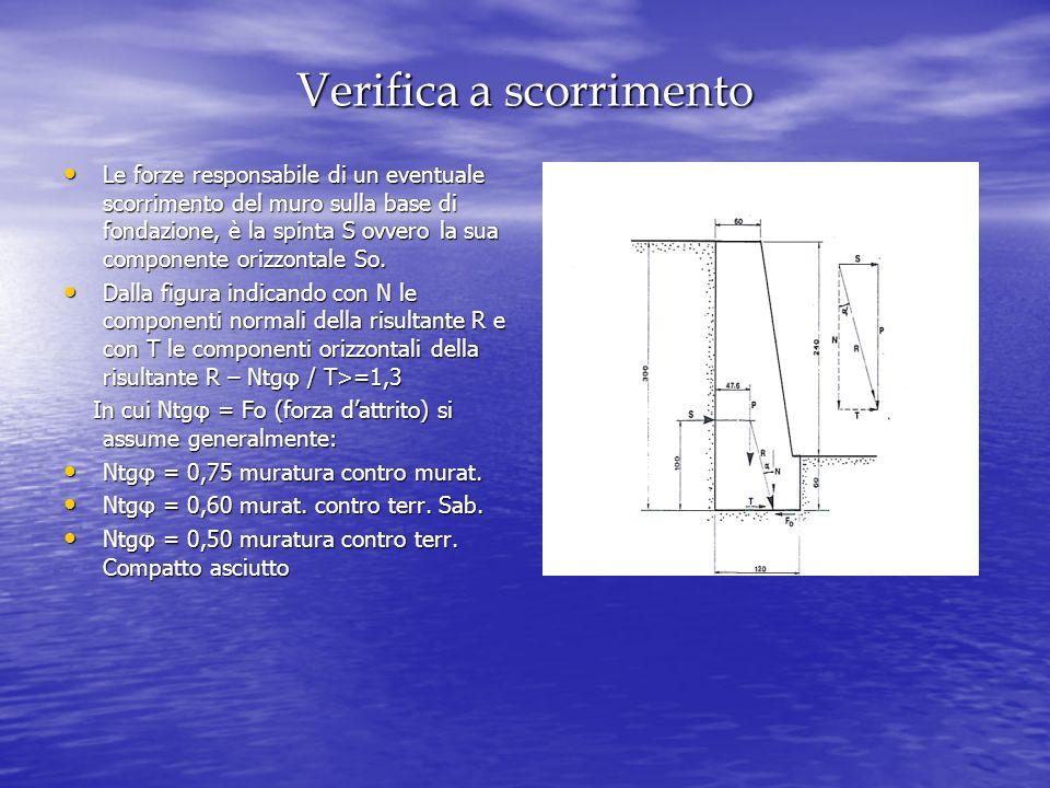 Verifica a scorrimento Le forze responsabile di un eventuale scorrimento del muro sulla base di fondazione, è la spinta S ovvero la sua componente ori