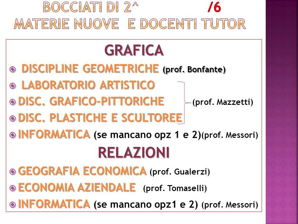 GRAFICA DISCIPLINE GEOMETRICHE (prof.Bonfante) DISCIPLINE GEOMETRICHE (prof.