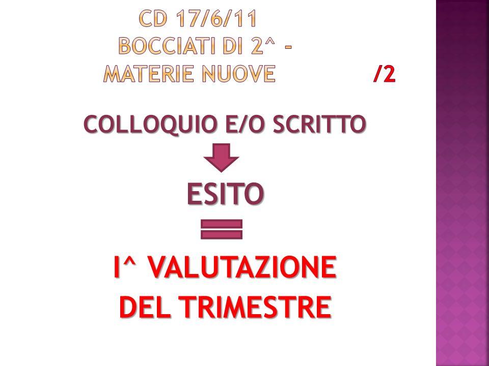 COLLOQUIO E/O SCRITTO ESITO I^ VALUTAZIONE DEL TRIMESTRE