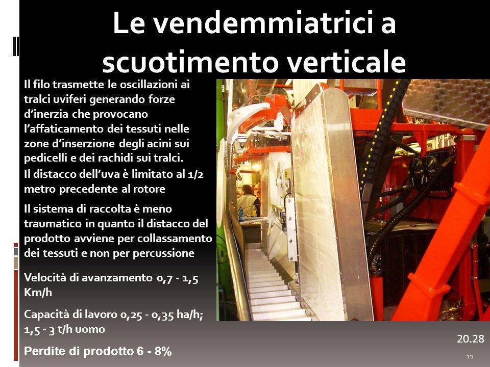 11 Le vendemmiatrici a scuotimento verticale 20.29 Il filo trasmette le oscillazioni ai tralci uviferi generando forze dinerzia che provocano laffatic