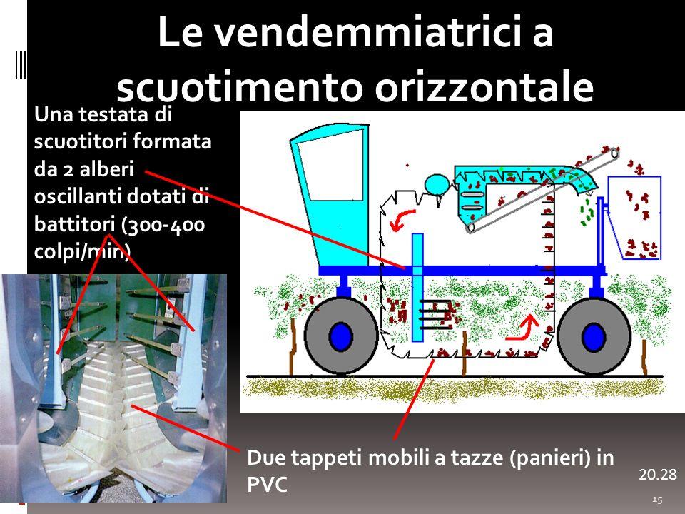 15 Le vendemmiatrici a scuotimento orizzontale 20.29 Una testata di scuotitori formata da 2 alberi oscillanti dotati di battitori (300-400 colpi/min) Due tappeti mobili a tazze (panieri) in PVC