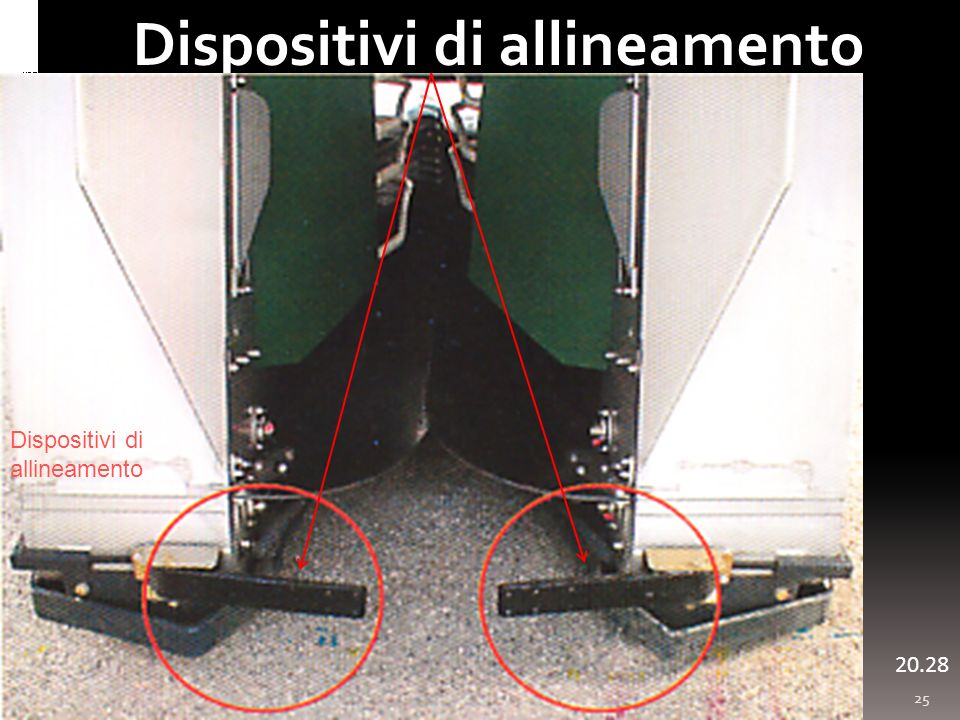 25 Dispositivi di allineamento 20.29 Dispositivi di allineamento