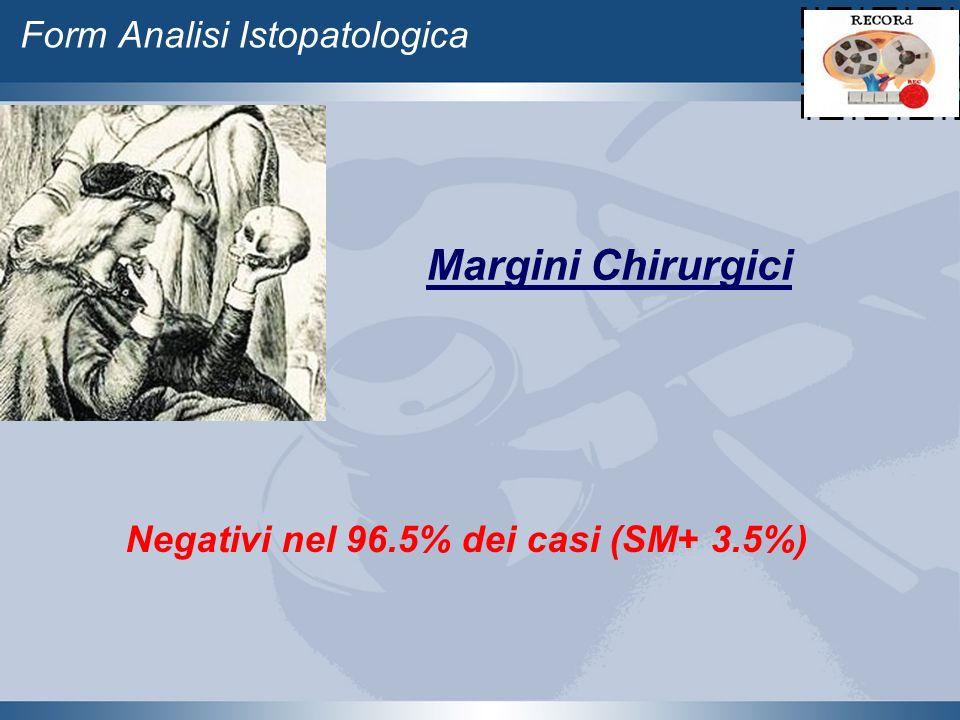 Form Analisi Istopatologica Margini Chirurgici Negativi nel 96.5% dei casi (SM+ 3.5%)