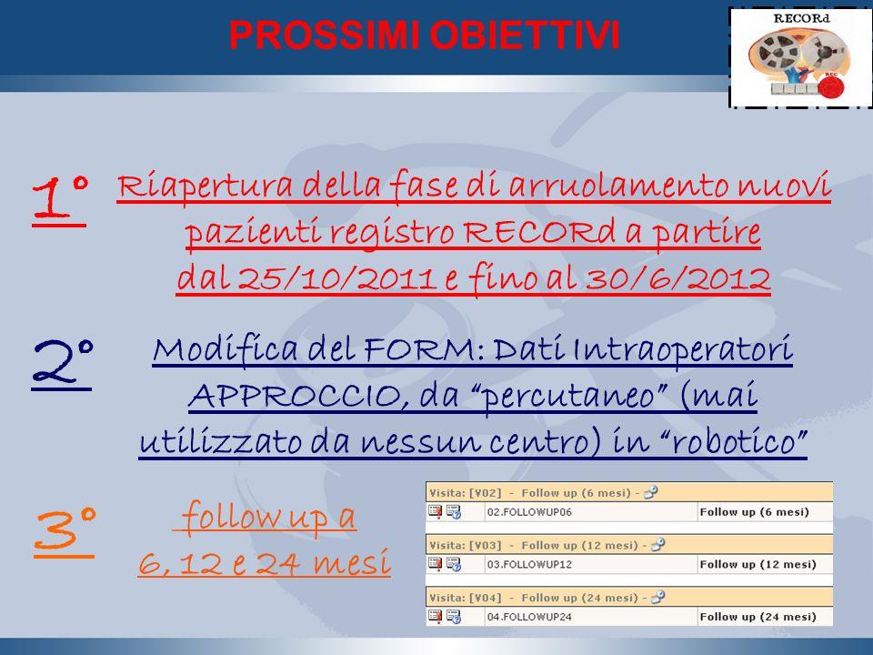 PROSSIMI OBIETTIVI 3° follow up a 6, 12 e 24 mesi 1° Riapertura della fase di arruolamento nuovi pazienti registro RECORd a partire dal 25/10/2011 e f
