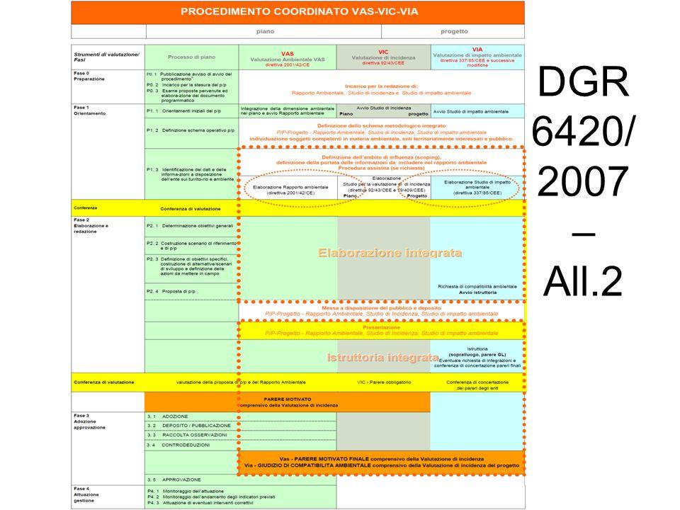 DGR 6420/ 2007 – All.2