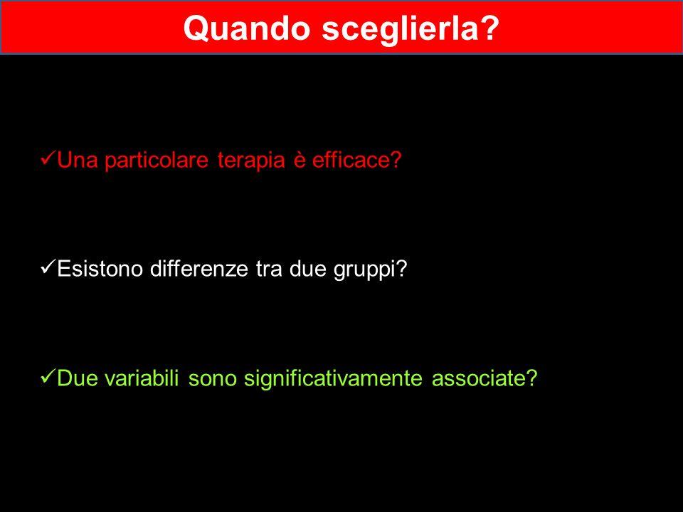 Una particolare terapia è efficace? Esistono differenze tra due gruppi? Due variabili sono significativamente associate? Quando sceglierla?