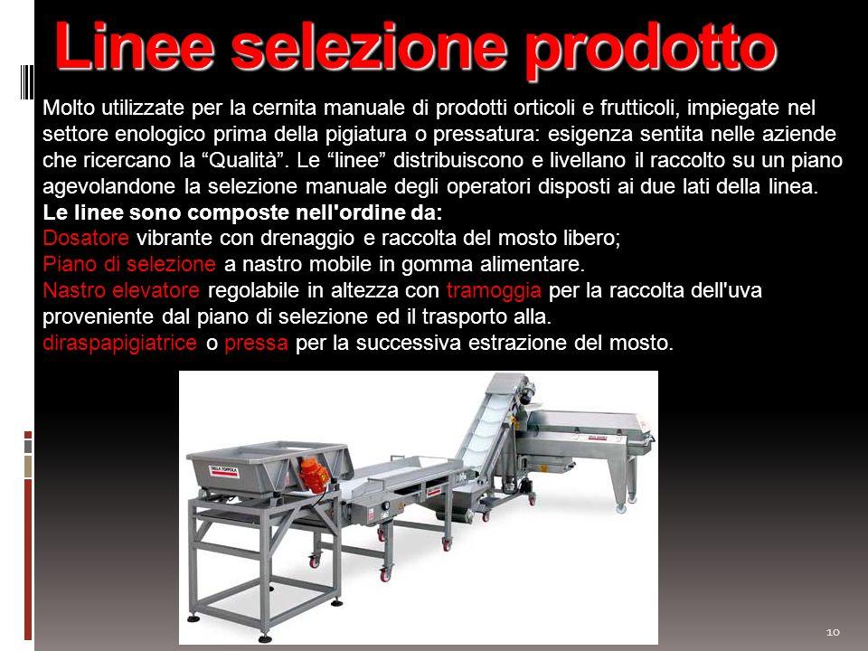 10 Linee selezione prodotto Molto utilizzate per la cernita manuale di prodotti orticoli e frutticoli, impiegate nel settore enologico prima della pig