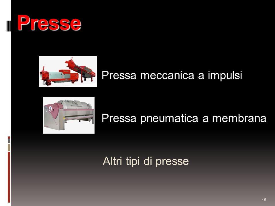 16 Presse Pressa meccanica a impulsi Pressa pneumatica a membrana Altri tipi di presse