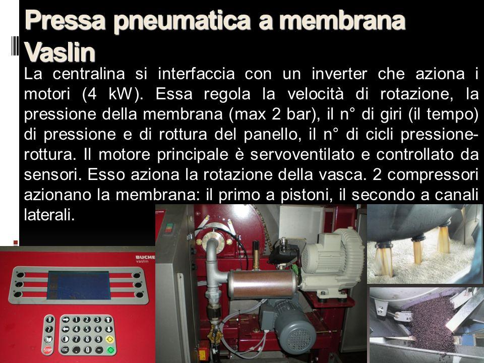 20 Pressa pneumatica a membrana Vaslin La centralina si interfaccia con un inverter che aziona i motori (4 kW). Essa regola la velocità di rotazione,