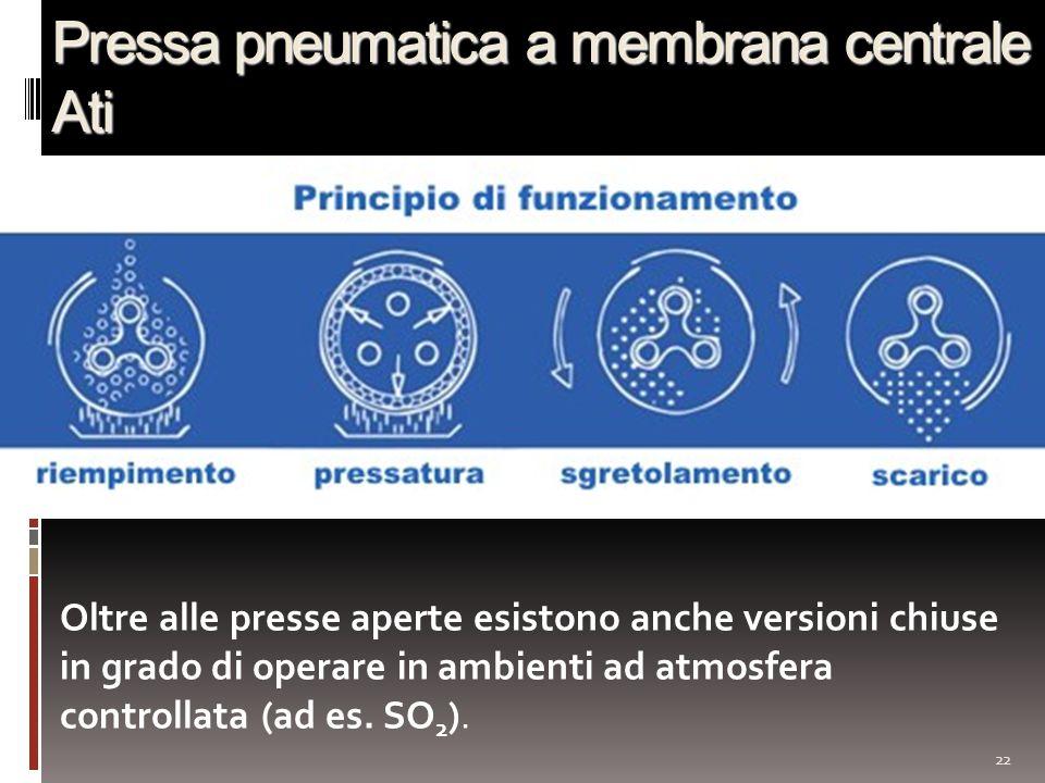 22 Pressa pneumatica a membrana centrale Ati Oltre alle presse aperte esistono anche versioni chiuse in grado di operare in ambienti ad atmosfera cont