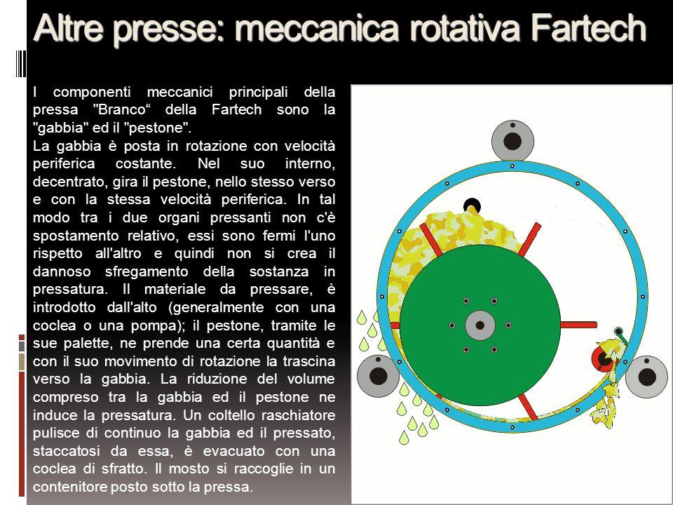 23 Altre presse: meccanica rotativa Fartech I componenti meccanici principali della pressa Branco della Fartech sono la gabbia ed il pestone .