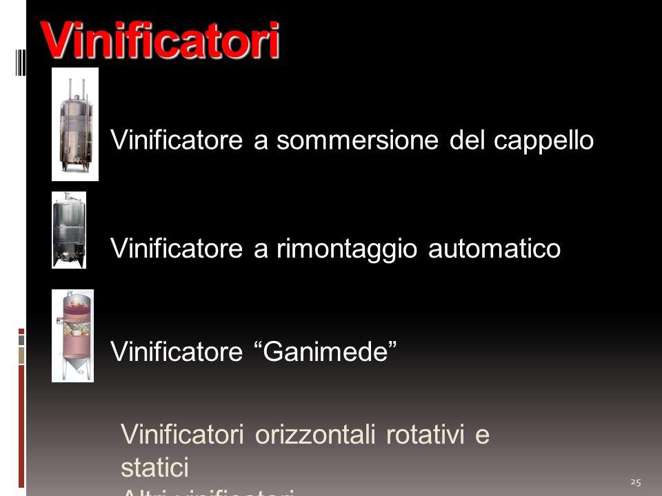 25 Vinificatori Vinificatore a sommersione del cappello Vinificatore a rimontaggio automatico Vinificatore Ganimede Vinificatori orizzontali rotativi e statici Altri vinificatori