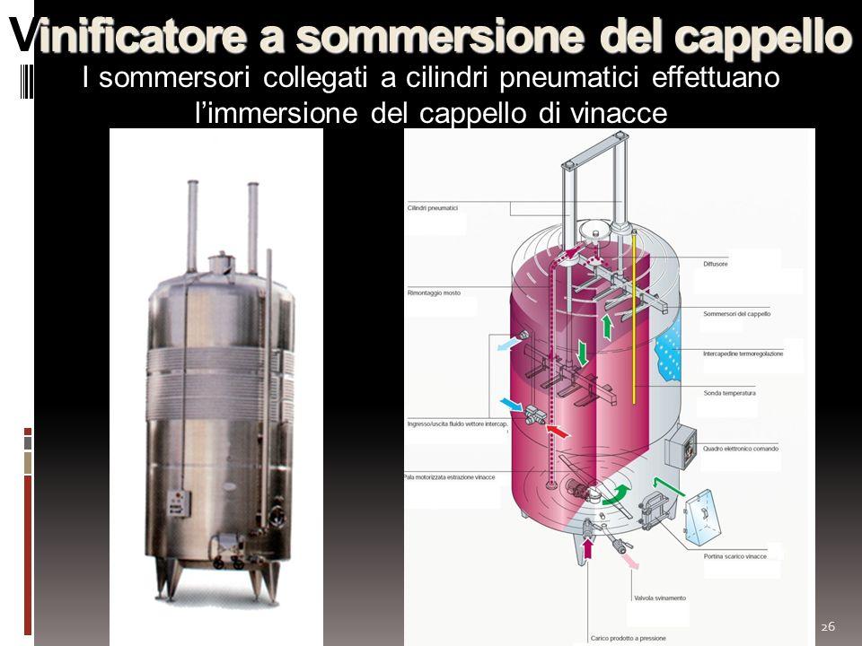 26 Vinificatore a sommersione del cappello I sommersori collegati a cilindri pneumatici effettuano limmersione del cappello di vinacce