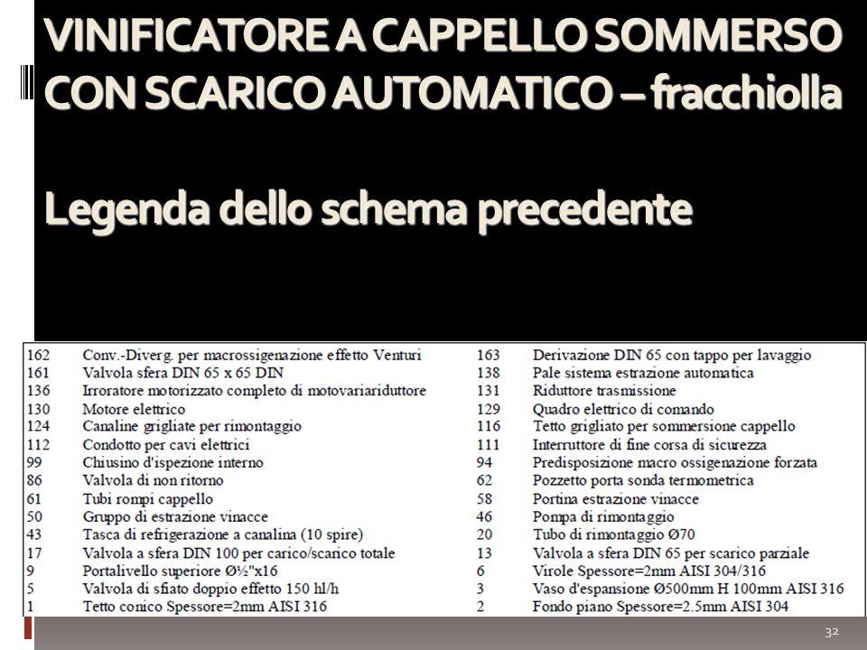 VINIFICATORE A CAPPELLO SOMMERSO CON SCARICO AUTOMATICO – fracchiolla Legenda dello schema precedente 32