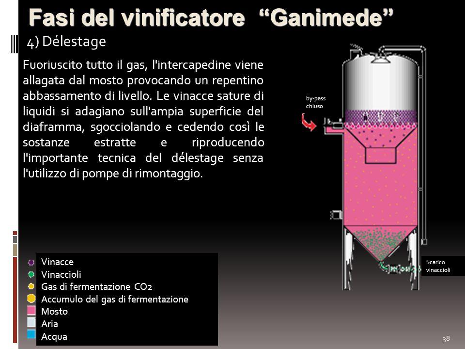 38 Fasi del vinificatore Ganimede 4) Délestage Vinacce Vinaccioli Gas di fermentazione CO2 Accumulo del gas di fermentazione Mosto Aria Acqua by-pass