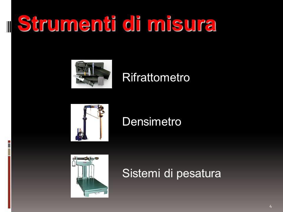 4 Strumenti di misura Rifrattometro Densimetro Sistemi di pesatura