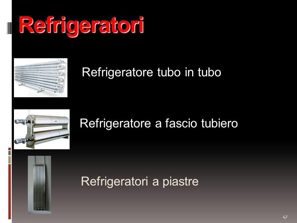 47 Refrigeratore tubo in tubo Refrigeratore a fascio tubiero Refrigeratori Refrigeratori a piastre