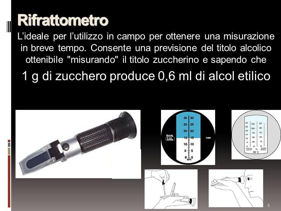 5 Rifrattometro Lideale per lutilizzo in campo per ottenere una misurazione in breve tempo. Consente una previsione del titolo alcolico ottenibile