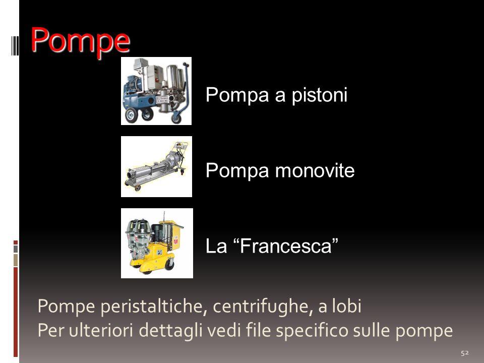 52 Pompe Pompa a pistoni Pompa monovite La Francesca Pompe peristaltiche, centrifughe, a lobi Per ulteriori dettagli vedi file specifico sulle pompe