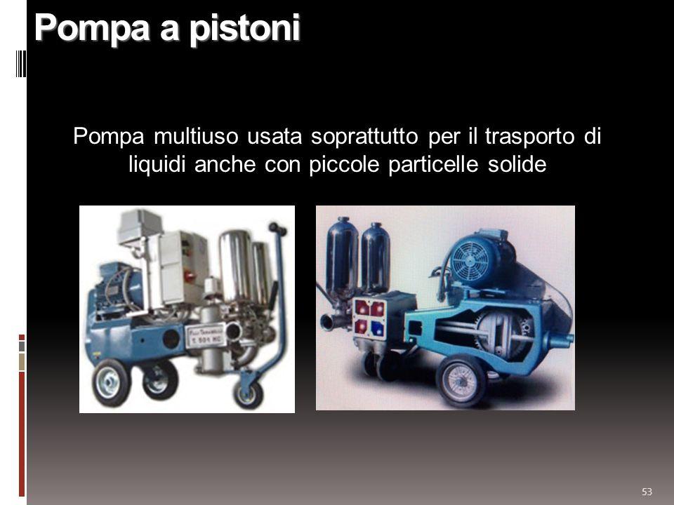 53 Pompa a pistoni Pompa multiuso usata soprattutto per il trasporto di liquidi anche con piccole particelle solide