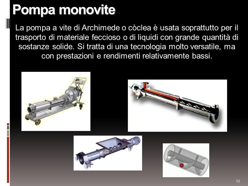 55 Pompa monovite La pompa a vite di Archimede o còclea è usata soprattutto per il trasporto di materiale feccioso o di liquidi con grande quantità di