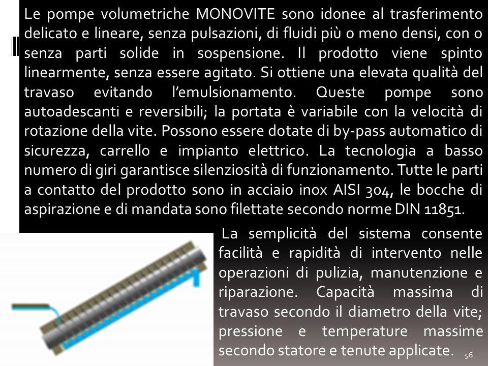 56 Le pompe volumetriche MONOVITE sono idonee al trasferimento delicato e lineare, senza pulsazioni, di fluidi più o meno densi, con o senza parti sol