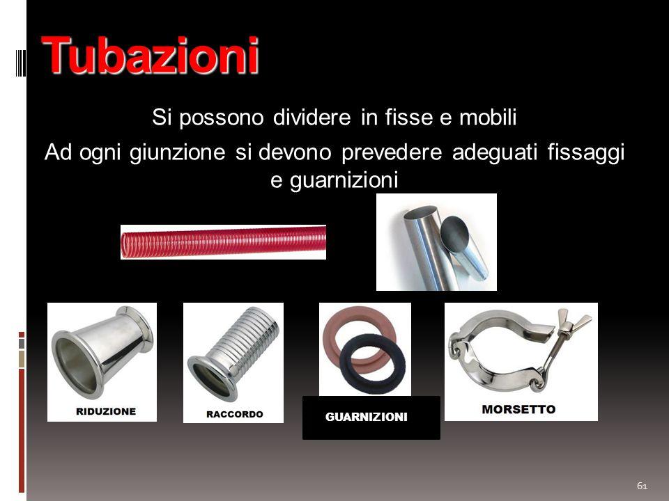 61 Tubazioni Si possono dividere in fisse e mobili Ad ogni giunzione si devono prevedere adeguati fissaggi e guarnizioni GUARNIZIONI