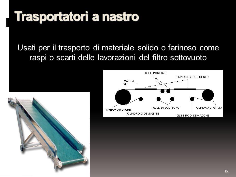 64 Trasportatori a nastro Usati per il trasporto di materiale solido o farinoso come raspi o scarti delle lavorazioni del filtro sottovuoto