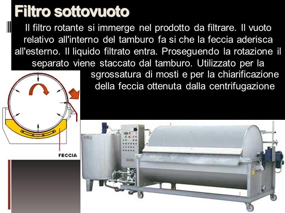 68 Filtro sottovuoto Il filtro rotante si immerge nel prodotto da filtrare. Il vuoto relativo all'interno del tamburo fa si che la feccia aderisca all