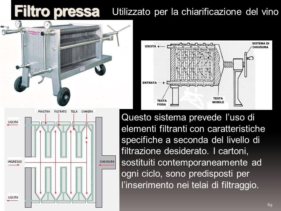 69 Filtro pressa Utilizzato per la chiarificazione del vino Questo sistema prevede luso di elementi filtranti con caratteristiche specifiche a seconda